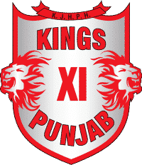 Kings XI Punjab Betting