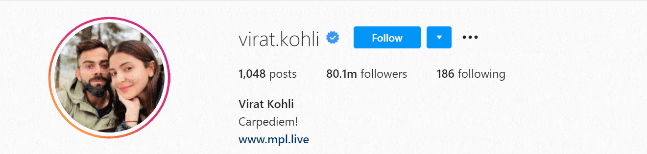 Kohli has the most followers of any cricketer